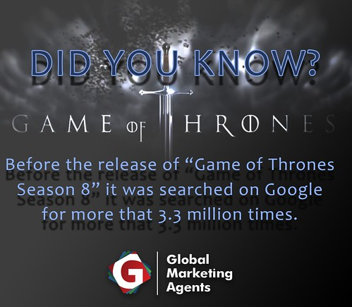 Did You Know this About Game of Thrones?