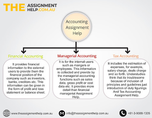 Get online Accounting Assignment Help Services in Australia