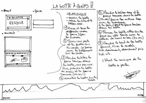 Mathilde Degand : notation
