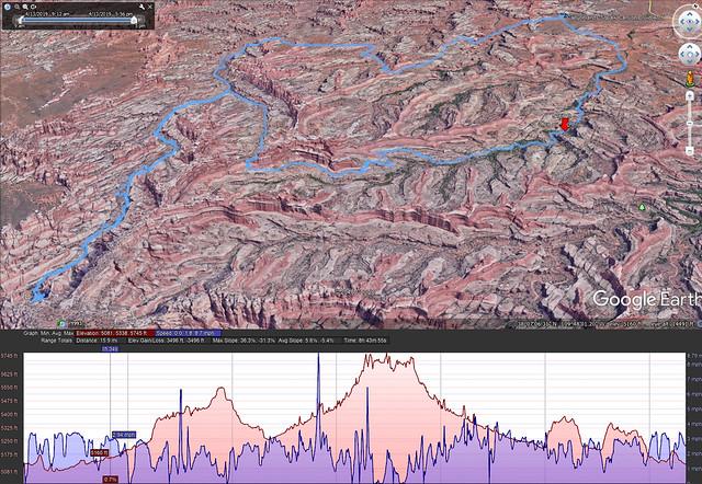 Squaw Canyon Druid Arch Track