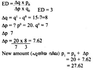 Plus Two Microeconomics Chapter Wise Questions and Answers