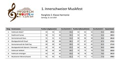 2019.6 Innerschweizer Musikfest