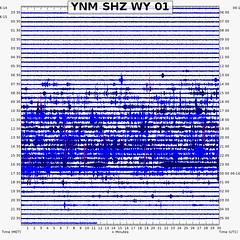 Steamboat Geyser eruption (4:40 PM, 15 June 2019) 2