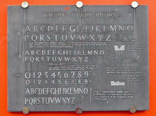 Headstone Standard Alphabet