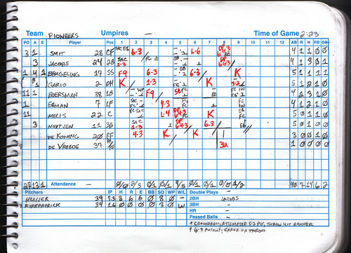 My Completed Scorecard for the Hoofddorp Pioneers in Their Game Against Haarlem DSS at Sportpark Pioniers -- Hoofddorp, The Netherlands, May 23, 2019