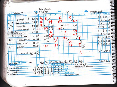 My Completed Scorecard for Haarlem DSS in Their Game Against the Hoofddorp Pioneers at Sportpark Pioniers -- Hoofddorp, The Netherlands, May 23, 2019