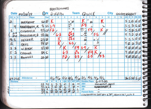 My Completed Scorecard for Quick Amersfoort in Their Game Against the Oosterhout Twins at Sportpark De Slotbosse Toren -- Oosterhout, The Netherlands, May 26, 2019