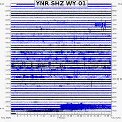 Steamboat Geyser eruption (11:44 PM, 28 June 2019) 2