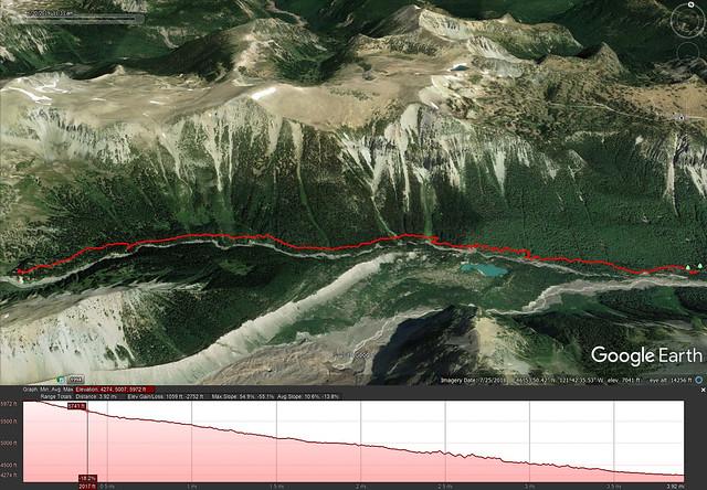 Glacier Basin Exit