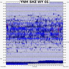 Steamboat Geyser eruption (1:16 AM, 4 July 2019) 1