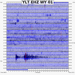Offshore Vancouver Island, Canada magnitude 6.2 earthquake (9:30 PM, 3 July 2019)