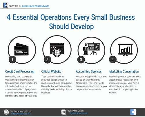 4 ESSENTIAL OPERATIONS EVERY SMALL BUSINESS SHOULD DEVELOP