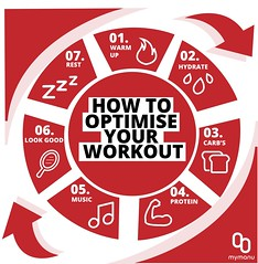 Optimise your workout!