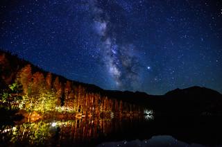 Milky Way over Gull Lake