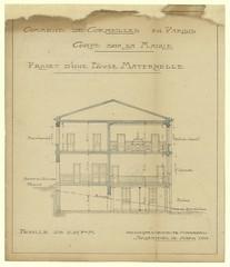 Plan du projet d'une école maternelle dans la mairie (non réalisé) (1910), 11Fi39.