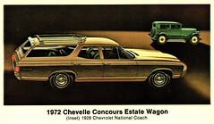 1972 Chevrolet Chevelle Concours Estate Wagon