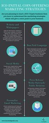 Top ICO Marketing Strategies