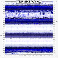 Steamboat Geyser eruption (6:22 AM, 25 September 2019) 2