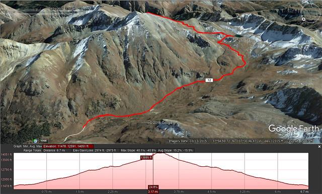Handies Peak Google Earth View