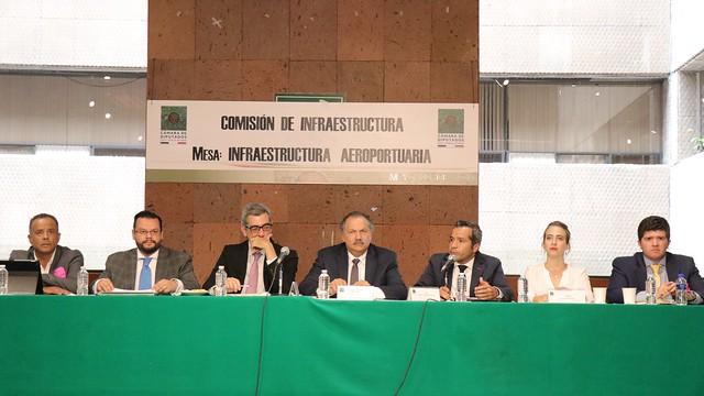 28/05/2019 Infraestructura Aeropuertaria Comisión de Infraestructura