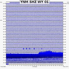 Steamboat Geyser eruption (1:16 PM, 22 October 2019) 1