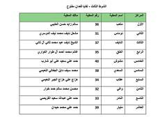 نتائج أشواط الفترة الصباحية (مهرجان قطر المحلي الثاني للأصايل)  7-11-2019