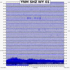 Steamboat Geyser eruption (3:59 AM, 8 November 2019) 1