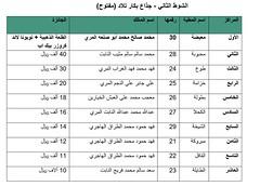 نتائج الفترة المسائية (أشواط المجاهيم) مهرجان قطر الثالث للمجاهيم 12-11-2019