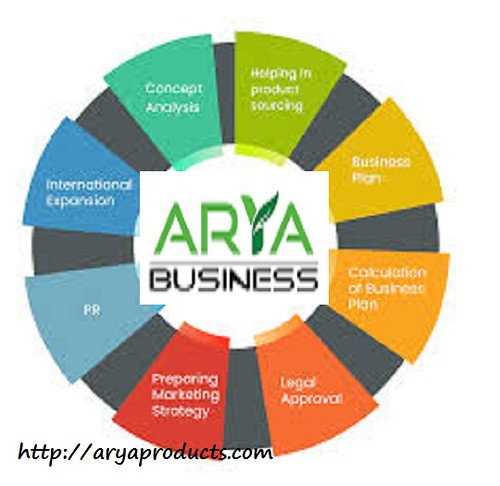 Most Reliable Direct Selling Marketing in India