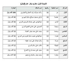 نتائج الفترة الصباحية (أشواط المجاهيم) مهرجان قطر الثالث للمجاهيم 16-11-2019