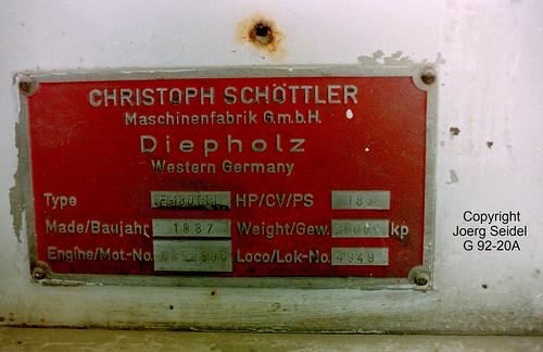 DE-08304 Schönheide Abwasserüberleitungsstollen Schönheide 750 mm Gleisförderanlage mit Schöma Diesellok 4949/1987 der Baufirma Ast im Juni 1998