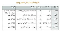 نتائج الفترة المسائية (أشواط الثنايا) مهرجان قطر الخامس عشر للأصايل  21-11-2019