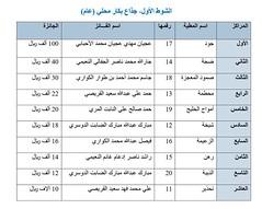 نتائج الفترة الصباحية (أشواط الجذاع) مهرجان قطر الخامس عشر للأصايل  23-11-2019