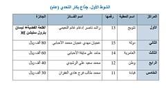 نتائج الفترة المسائية (أشواط الجذاع) مهرجان قطر الخامس عشر للأصايل  23-11-2019