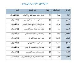 نتائج الفترة الصباحية (أشواط اللقايا) مهرجان قطر الخامس عشر للأصايل  24-11-2019