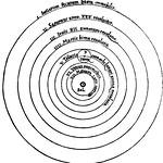 JTBD003: Figure 2.1