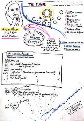Graphic recording of the INFORM-INIO meeting, Ghent, Belgium
