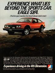 1981 American Motors Eagle SX/4