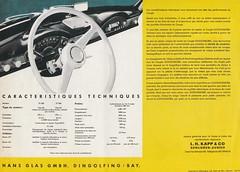 Goggomobil TS300 & TS400 Specs
