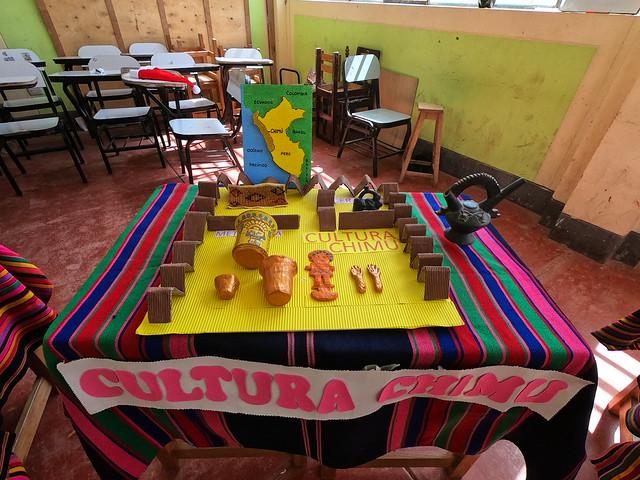 Exposisción de Maquetas - Culturas Andinas