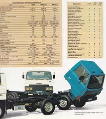 Mazda T2500 & T3000 (c.1982)