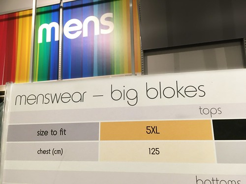 Plus-Size Nomenclature for Aussie Gentlemen