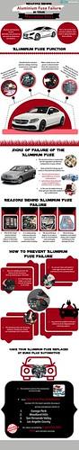 Reasons Behind Aluminium Fuse Failure in Your Mercedes Benz