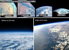 Orbital vs Suborbital Space Tourism