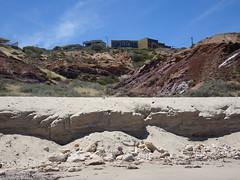 Beach Levels