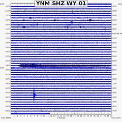 Steamboat Geyser eruption (11:32 PM, 28 February 2020) 1