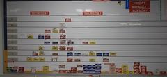 Printing schedule