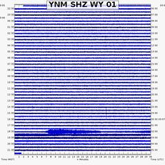 Steamboat Geyser eruption (6:36 PM, 6 March 2020) 1
