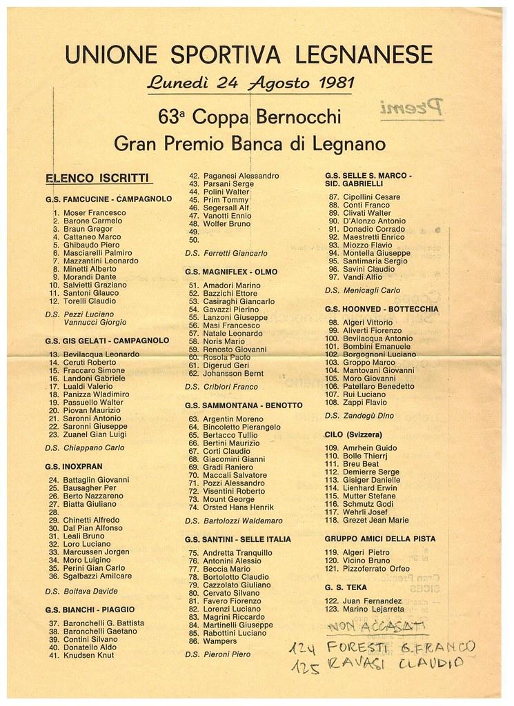Coppa Bernocchi 1981 - Elenco iscritti