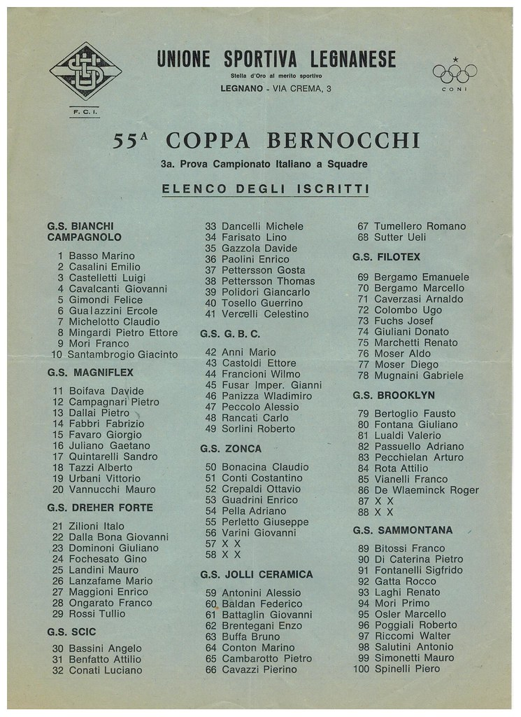 Coppa Bernocchi 1973 - Elenco degli iscritti